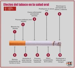 efectos tabaco