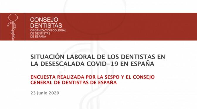 encuesta dentistas