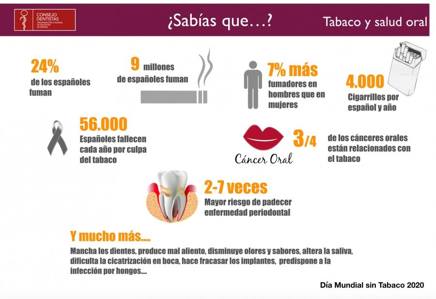 grafica tabaco